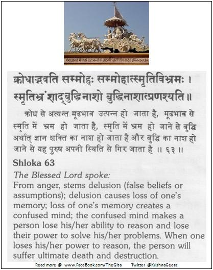 Bhagwad Geeta 2-63 - TheGita.net