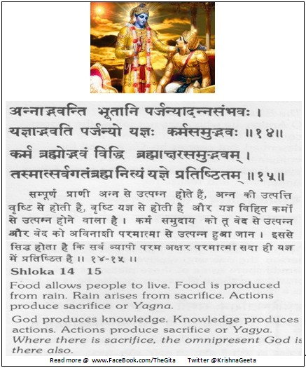 Bhagwad Geeta 3-14 -15- TheGita.net