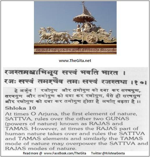 Bhagwad Geeta 14-10- TheGita.net