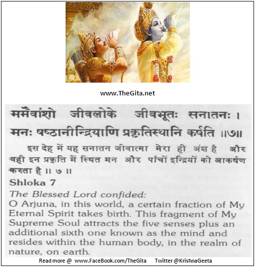 The Gita – Chapter 15 – Shloka 07