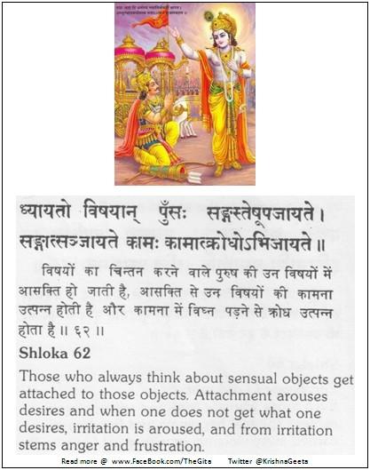 Bhagwad-Geeta-2-62-TheGita.net_